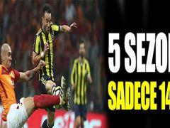 Fenerbahçe-Galatasaray derbileri suskun geçiyor