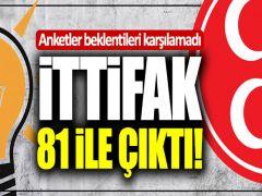 Anket sonuçları AK Parti ve MHP'nin beklentilerini karşılayamadı! İttifak 81 ile çıktı!